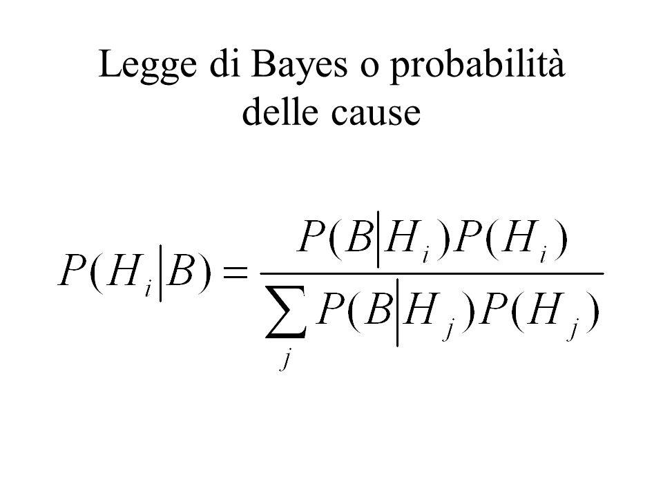 Legge di Bayes o probabilità delle cause