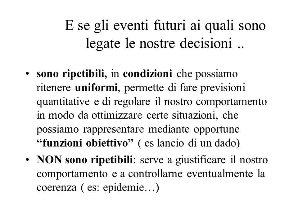 Legge del condizionamento ripetuto Legge delle alternative Legge condizionata delle alternative Legge delle probabilità composte Legge di Bayes o probabilità delle cause