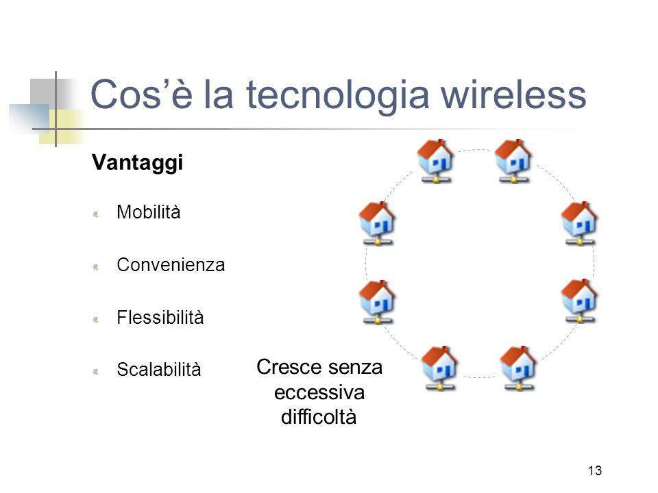 13 Cos'è la tecnologia wireless Vantaggi Mobilità Convenienza Flessibilità Scalabilità Cresce senza eccessiva difficoltà