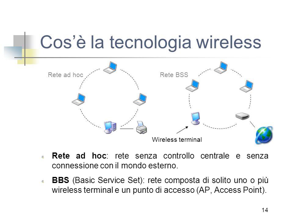14 Cos'è la tecnologia wireless Rete ad hoc: rete senza controllo centrale e senza connessione con il mondo esterno. BBS (Basic Service Set): rete com