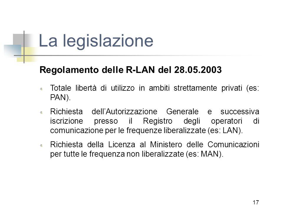 17 La legislazione Regolamento delle R-LAN del 28.05.2003 Totale libertà di utilizzo in ambiti strettamente privati (es: PAN). Richiesta dell'Autorizz
