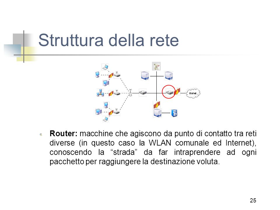 25 Struttura della rete Router: macchine che agiscono da punto di contatto tra reti diverse (in questo caso la WLAN comunale ed Internet), conoscendo la strada da far intraprendere ad ogni pacchetto per raggiungere la destinazione voluta.