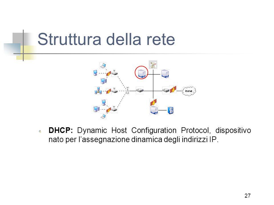 27 Struttura della rete DHCP: Dynamic Host Configuration Protocol, dispositivo nato per l'assegnazione dinamica degli indirizzi IP.