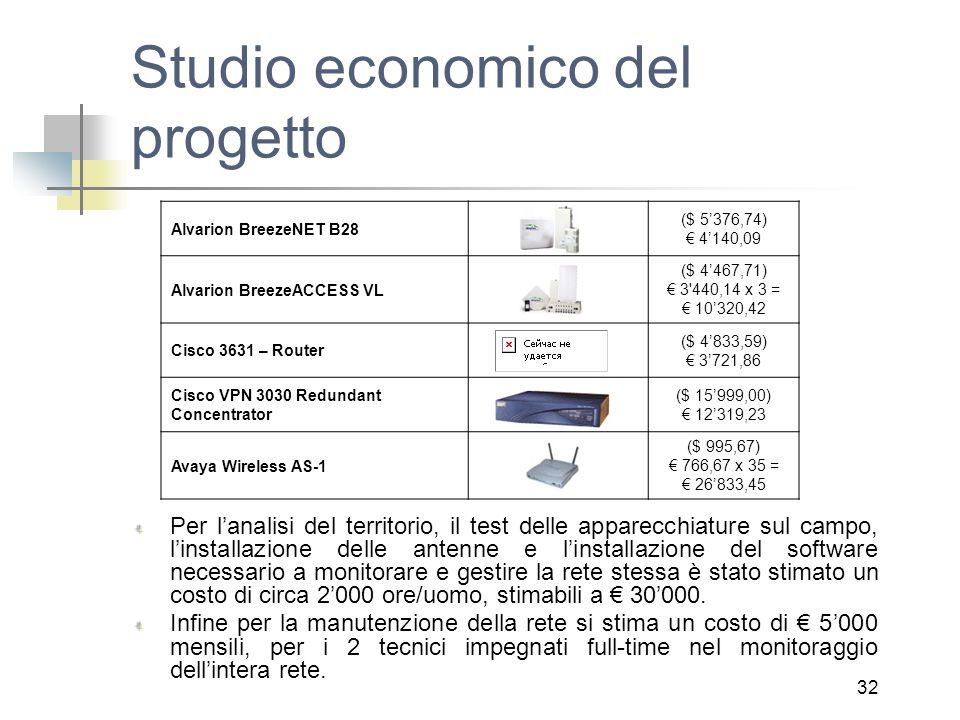 32 Studio economico del progetto Per l'analisi del territorio, il test delle apparecchiature sul campo, l'installazione delle antenne e l'installazion