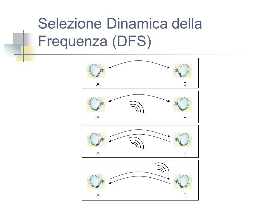 37 Selezione Dinamica della Frequenza (DFS) AB AB AB AB