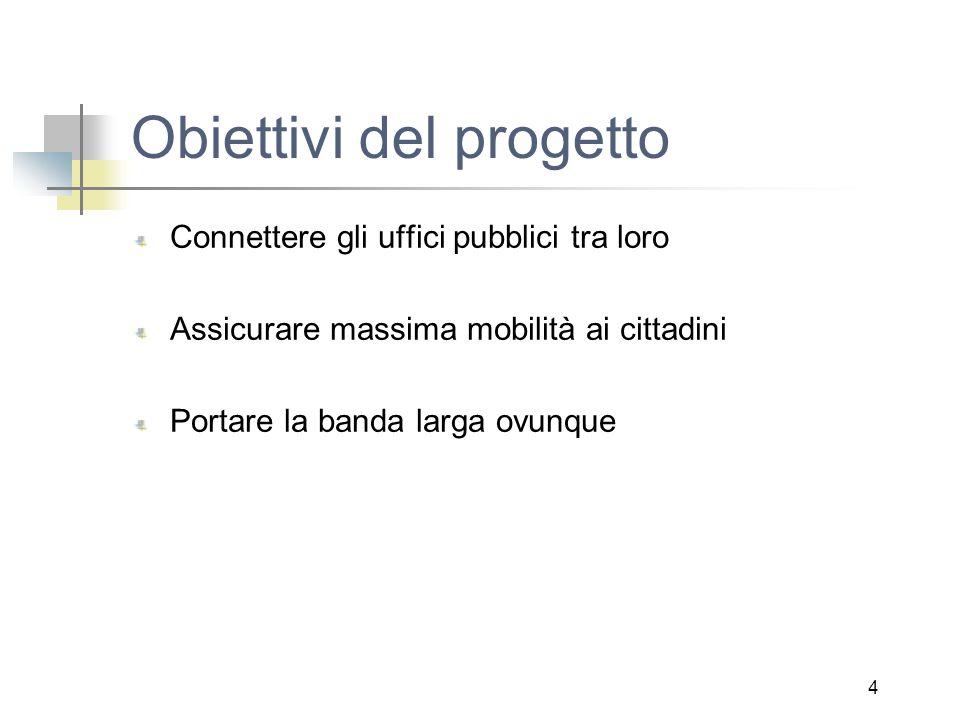4 Obiettivi del progetto Connettere gli uffici pubblici tra loro Assicurare massima mobilità ai cittadini Portare la banda larga ovunque