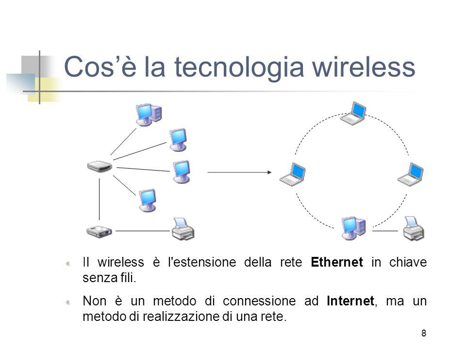 8 Cos'è la tecnologia wireless Il wireless è l estensione della rete Ethernet in chiave senza fili.