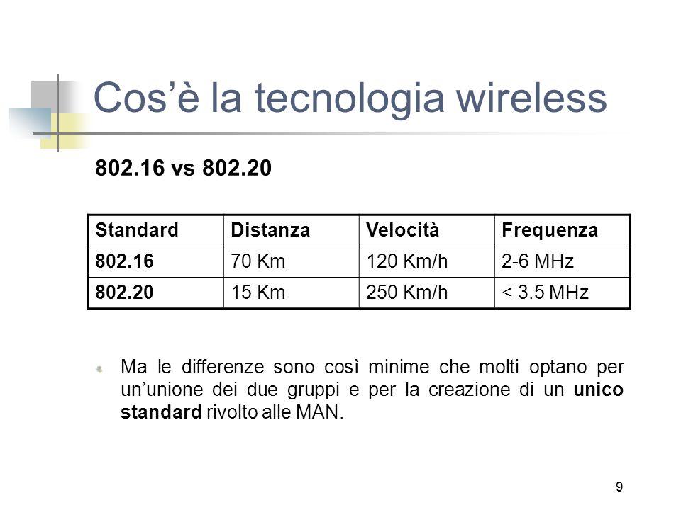 30 Struttura della rete RADIUS: Remote Administration Dial-In User Services, macchina al quale gli utenti si collegano e da cui vengono autenticati e autorizzati ad usare i servizi di rete protetti dal server in questione.