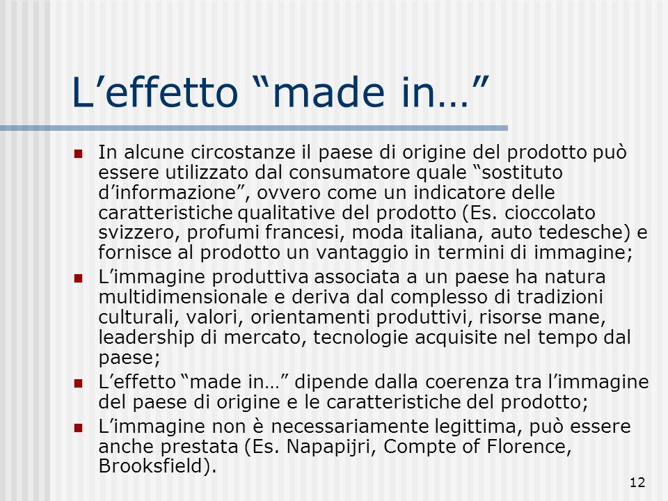 """12 L'effetto """"made in…"""" In alcune circostanze il paese di origine del prodotto può essere utilizzato dal consumatore quale """"sostituto d'informazione"""","""