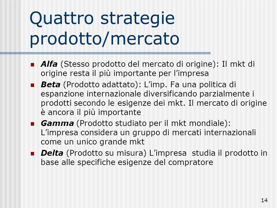 14 Quattro strategie prodotto/mercato Alfa (Stesso prodotto del mercato di origine): Il mkt di origine resta il più importante per l'impresa Beta (Pro