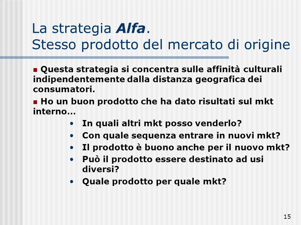 15 La strategia Alfa. Stesso prodotto del mercato di origine Questa strategia si concentra sulle affinità culturali indipendentemente dalla distanza g