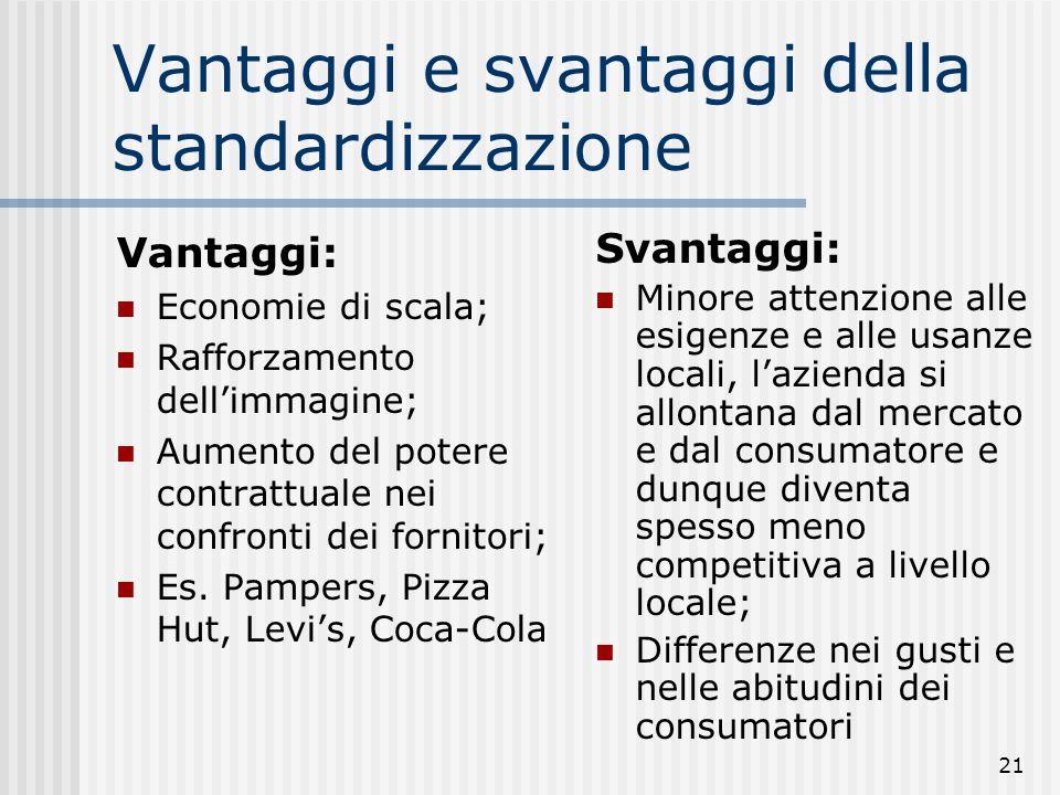 21 Vantaggi: Economie di scala; Rafforzamento dell'immagine; Aumento del potere contrattuale nei confronti dei fornitori; Es. Pampers, Pizza Hut, Levi