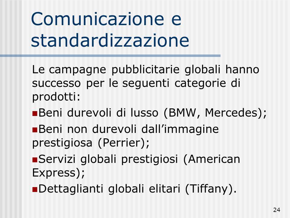 24 Comunicazione e standardizzazione Le campagne pubblicitarie globali hanno successo per le seguenti categorie di prodotti: Beni durevoli di lusso (B
