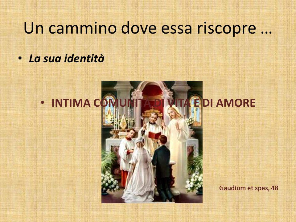 Un cammino dove essa riscopre … La sua identità INTIMA COMUNITÁ DI VITA E DI AMORE Gaudium et spes, 48