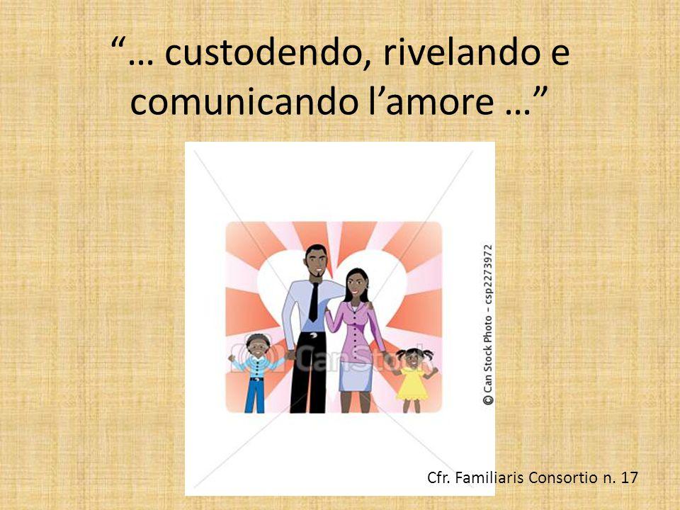 … custodendo, rivelando e comunicando l'amore … Cfr. Familiaris Consortio n. 17