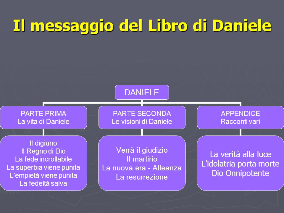 Il messaggio del Libro di Daniele DANIELE PARTE PRIMA La vita di Daniele Il digiuno Il Regno di Dio La fede incrollabile La superbia viene punita L'em