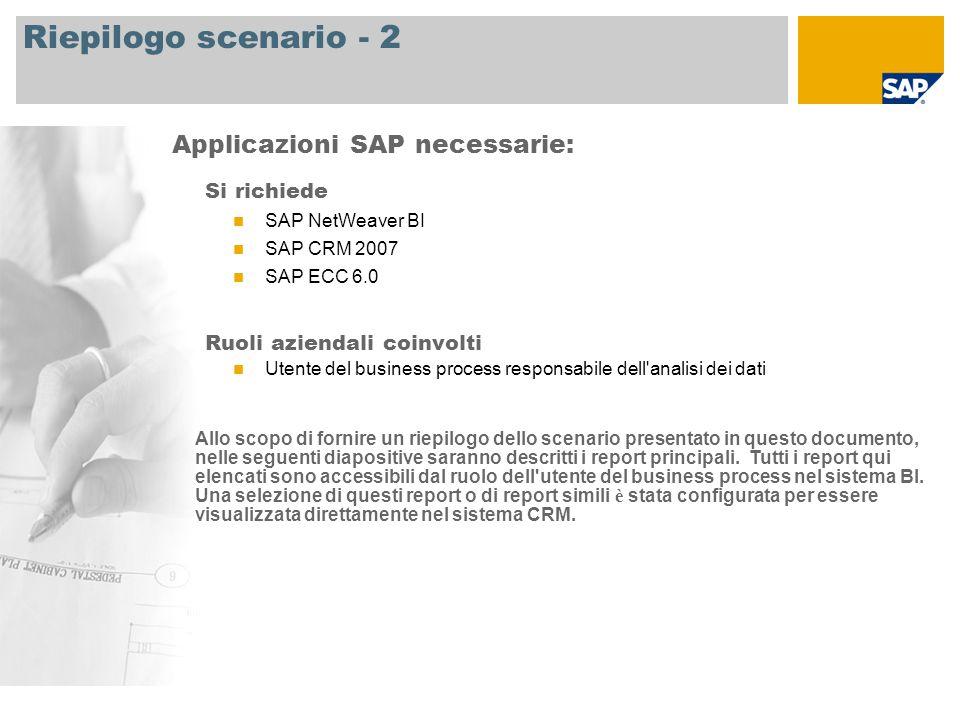 Riepilogo scenario - 2 Si richiede SAP NetWeaver BI SAP CRM 2007 SAP ECC 6.0 Ruoli aziendali coinvolti Utente del business process responsabile dell analisi dei dati Applicazioni SAP necessarie: Allo scopo di fornire un riepilogo dello scenario presentato in questo documento, nelle seguenti diapositive saranno descritti i report principali.