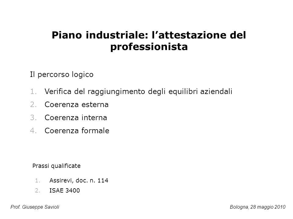 Prof. Giuseppe Savioli Piano industriale: l'attestazione del professionista 1.Verifica del raggiungimento degli equilibri aziendali 2.Coerenza esterna