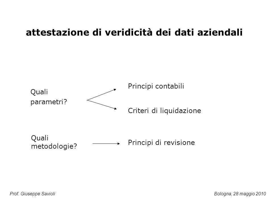 Prof. Giuseppe Savioli attestazione di veridicità dei dati aziendali Quali parametri? Principi contabili Criteri di liquidazione Quali metodologie? Pr