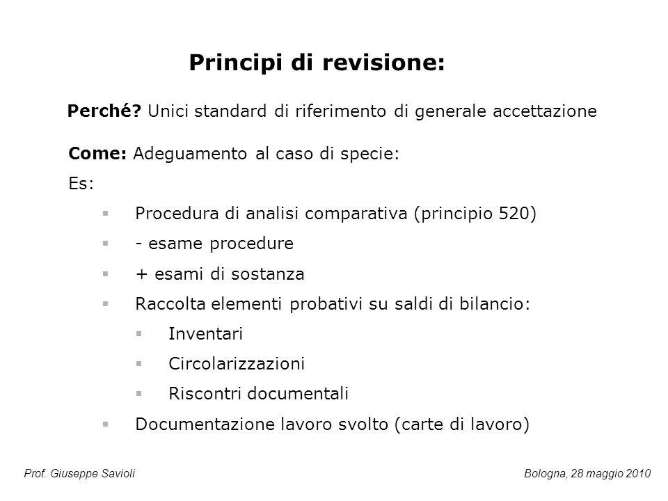 Prof. Giuseppe Savioli Principi di revisione: Come: Adeguamento al caso di specie: Es:  Procedura di analisi comparativa (principio 520)  - esame pr