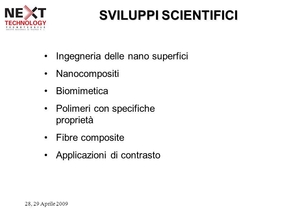 28, 29 Aprile 2009 SVILUPPI SCIENTIFICI Ingegneria delle nano superfici Nanocompositi Biomimetica Polimeri con specifiche proprietà Fibre composite Applicazioni di contrasto