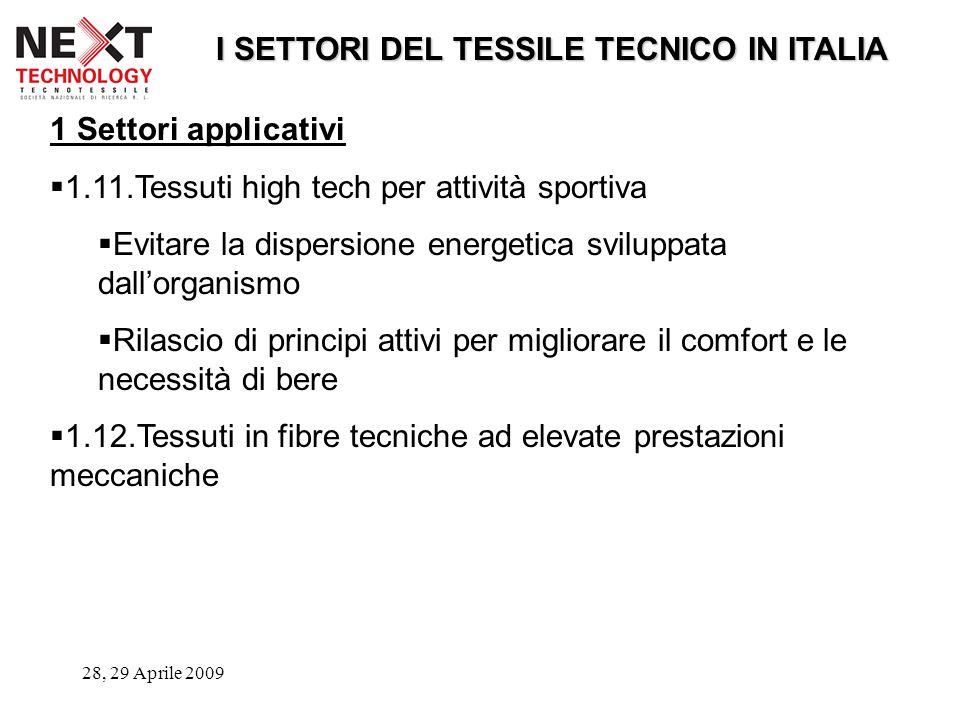 28, 29 Aprile 2009 I SETTORI DEL TESSILE TECNICO IN ITALIA 1 Settori applicativi  1.11.Tessuti high tech per attività sportiva  Evitare la dispersio