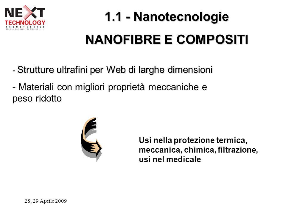 28, 29 Aprile 2009 - Strutture ultrafini per Web di larghe dimensioni - Materiali con migliori proprietà meccaniche e peso ridotto 1.1 - Nanotecnologi