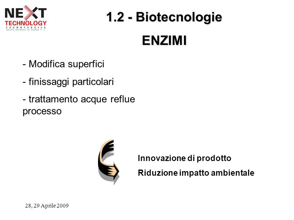 28, 29 Aprile 2009 1.2 - Biotecnologie ENZIMI - Modifica superfici - finissaggi particolari - trattamento acque reflue processo Innovazione di prodott