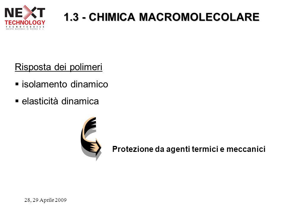 28, 29 Aprile 2009 Risposta dei polimeri  isolamento dinamico  elasticità dinamica 1.3 - CHIMICA MACROMOLECOLARE Protezione da agenti termici e mecc