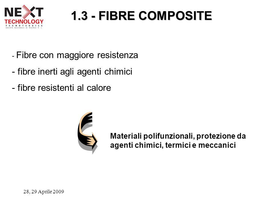 28, 29 Aprile 2009 - Fibre con maggiore resistenza - fibre inerti agli agenti chimici - fibre resistenti al calore 1.3 - FIBRE COMPOSITE Materiali pol