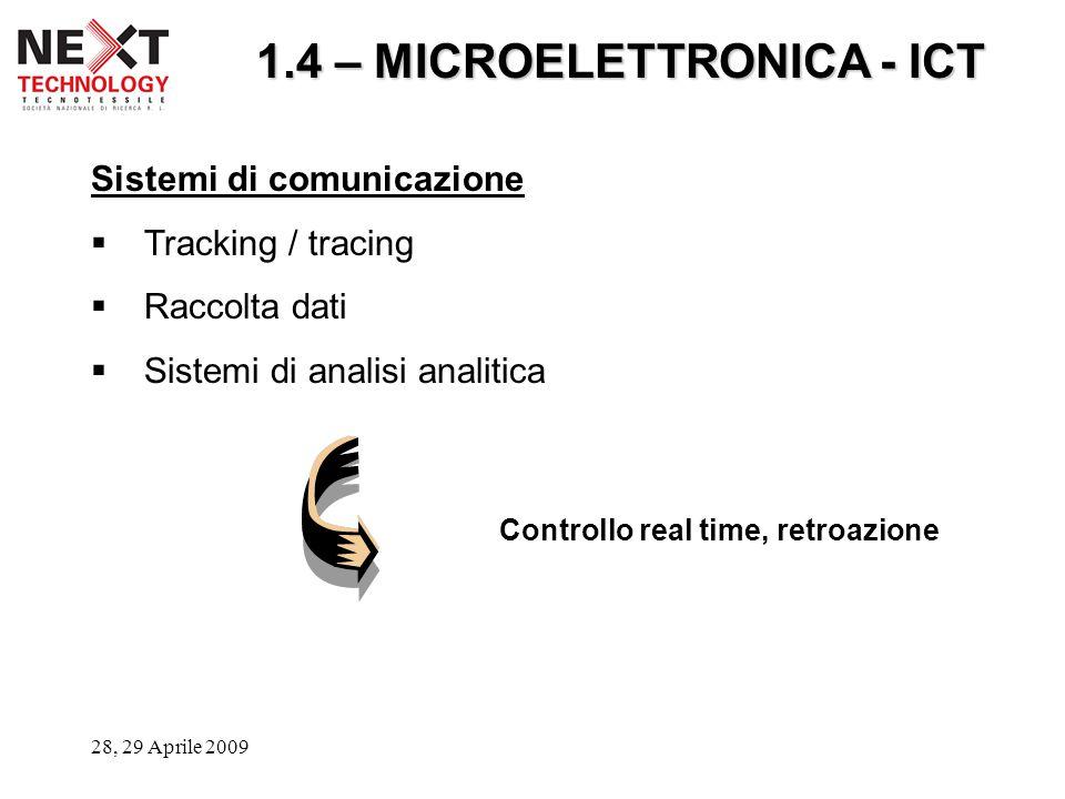 28, 29 Aprile 2009 1.4 – MICROELETTRONICA - ICT Sistemi di comunicazione  Tracking / tracing  Raccolta dati  Sistemi di analisi analitica Controllo