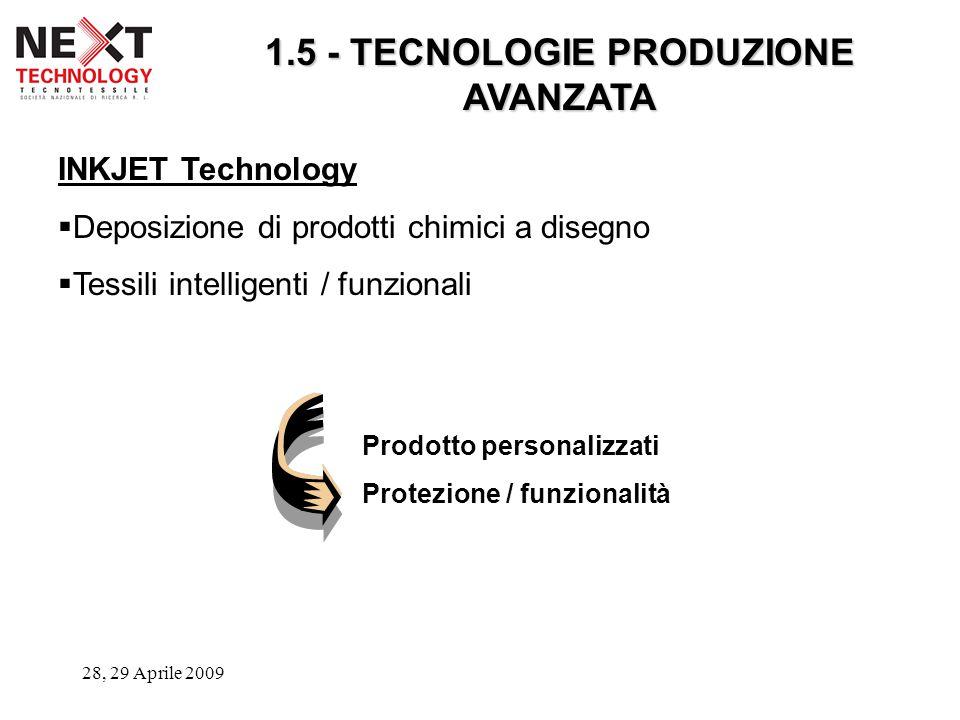 28, 29 Aprile 2009 1.5 - TECNOLOGIE PRODUZIONE AVANZATA INKJET Technology  Deposizione di prodotti chimici a disegno  Tessili intelligenti / funzion