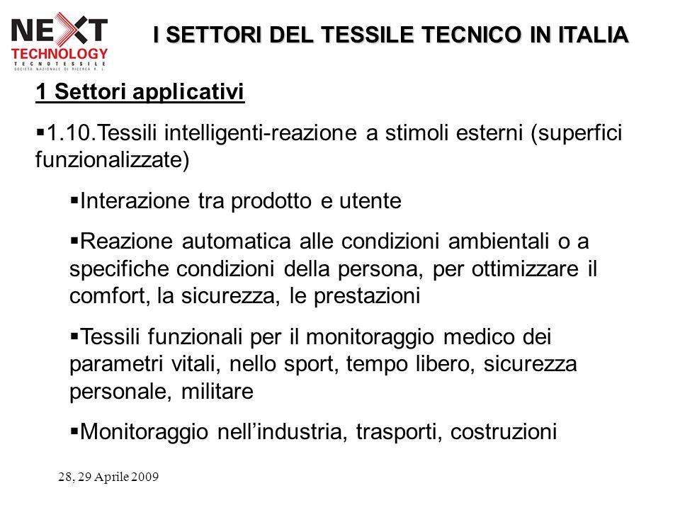 28, 29 Aprile 2009 I SETTORI DEL TESSILE TECNICO IN ITALIA 1 Settori applicativi  1.10.Tessili intelligenti-reazione a stimoli esterni (superfici fun