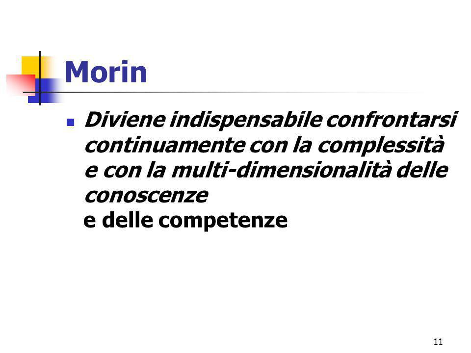 marcoguspini@tiscali.it11 Morin Diviene indispensabile confrontarsi continuamente con la complessità e con la multi-dimensionalità delle conoscenze e delle competenze