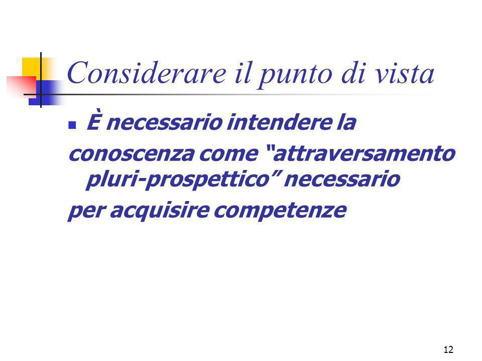marcoguspini@tiscali.it12 Considerare il punto di vista È necessario intendere la conoscenza come attraversamento pluri-prospettico necessario per acquisire competenze