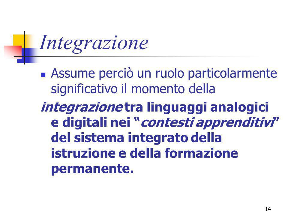 marcoguspini@tiscali.it14 Integrazione Assume perciò un ruolo particolarmente significativo il momento della integrazione tra linguaggi analogici e digitali nei contesti apprenditivi del sistema integrato della istruzione e della formazione permanente.