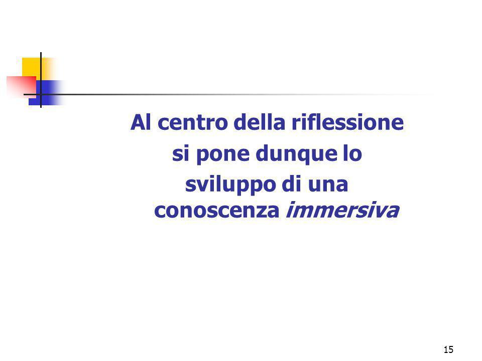 marcoguspini@tiscali.it15 Al centro della riflessione si pone dunque lo sviluppo di una conoscenza immersiva