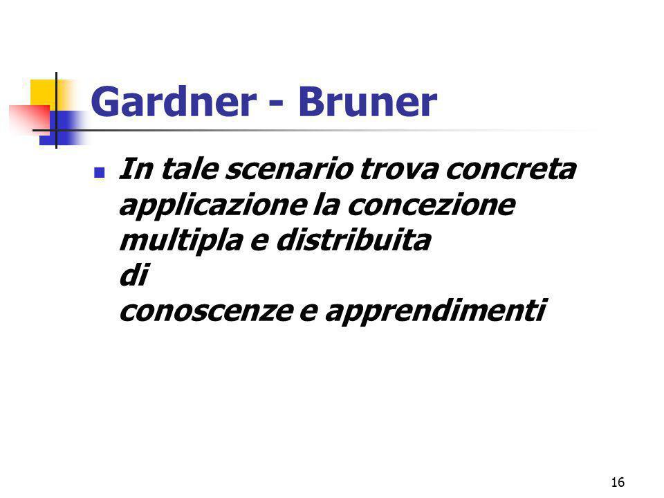 marcoguspini@tiscali.it16 Gardner - Bruner In tale scenario trova concreta applicazione la concezione multipla e distribuita di conoscenze e apprendimenti