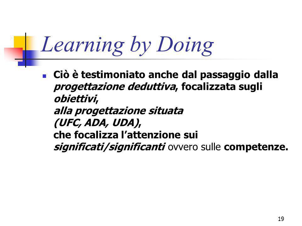 marcoguspini@tiscali.it19 Learning by Doing Ciò è testimoniato anche dal passaggio dalla progettazione deduttiva, focalizzata sugli obiettivi, alla progettazione situata (UFC, ADA, UDA), che focalizza l'attenzione sui significati/significanti ovvero sulle competenze.