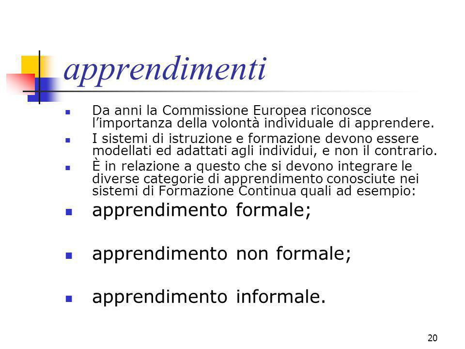 marcoguspini@tiscali.it20 apprendimenti Da anni la Commissione Europea riconosce l'importanza della volontà individuale di apprendere.