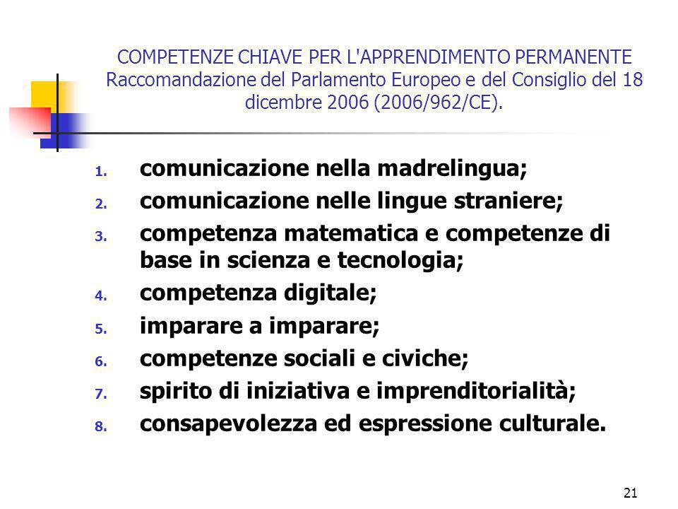 marcoguspini@tiscali.it21 COMPETENZE CHIAVE PER L APPRENDIMENTO PERMANENTE Raccomandazione del Parlamento Europeo e del Consiglio del 18 dicembre 2006 (2006/962/CE).
