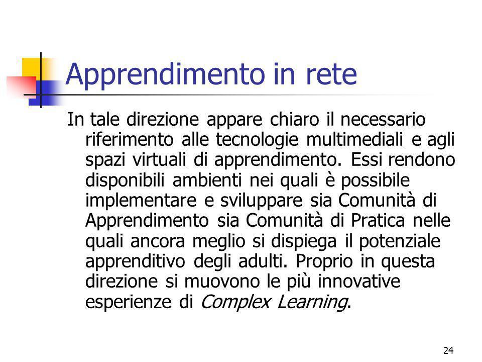 marcoguspini@tiscali.it24 Apprendimento in rete In tale direzione appare chiaro il necessario riferimento alle tecnologie multimediali e agli spazi virtuali di apprendimento.