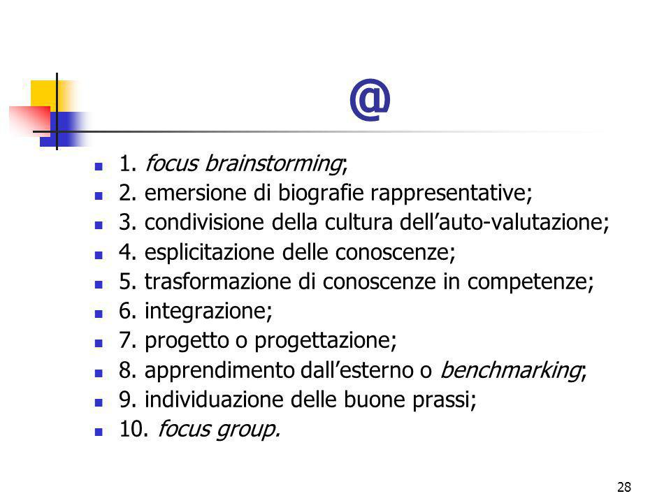 marcoguspini@tiscali.it28 @ 1. focus brainstorming; 2.