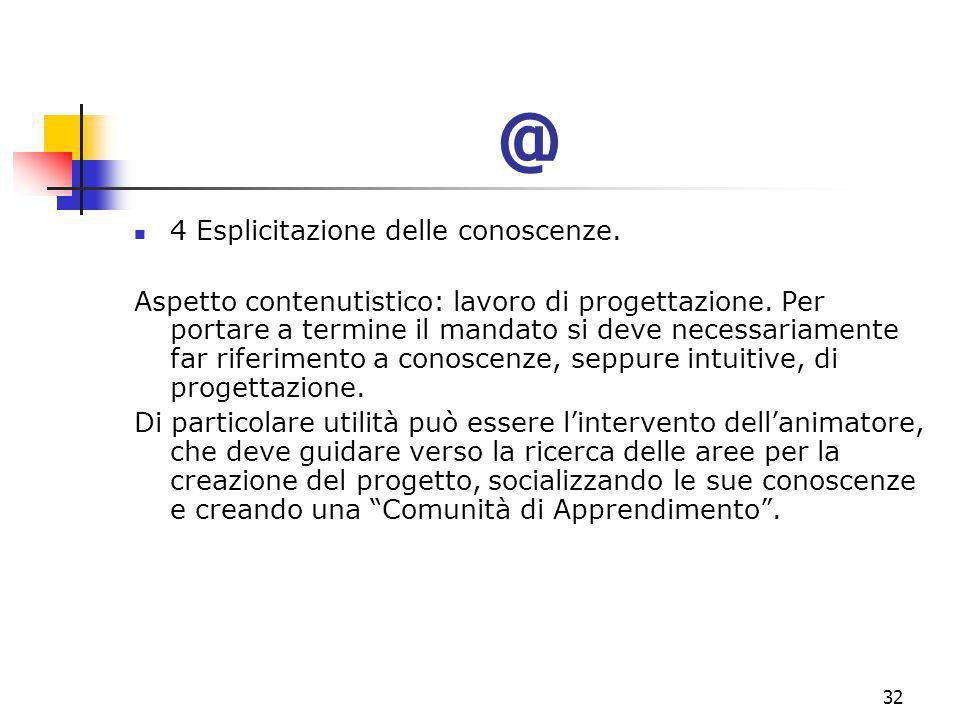 marcoguspini@tiscali.it32 @ 4 Esplicitazione delle conoscenze.