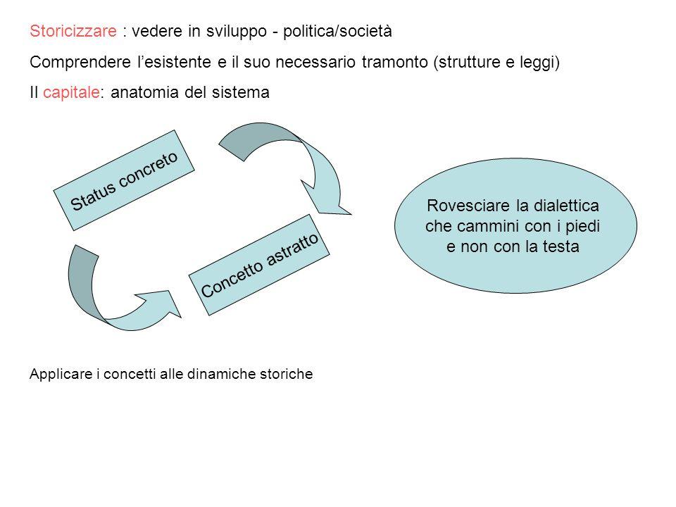 Storicizzare : vedere in sviluppo - politica/società Comprendere l'esistente e il suo necessario tramonto (strutture e leggi) Il capitale: anatomia de