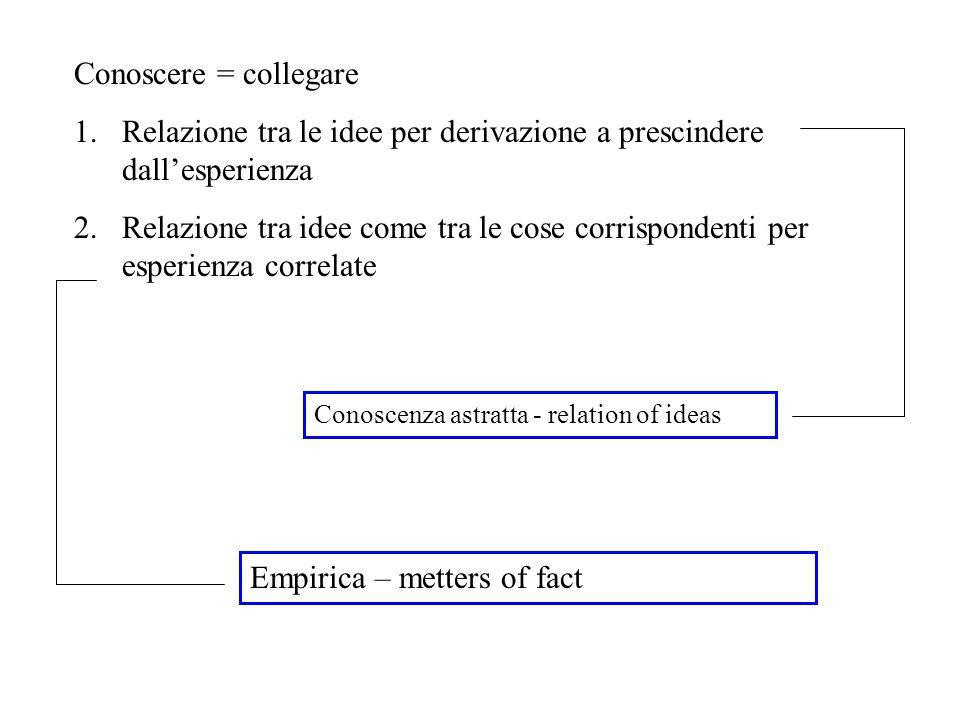 Conoscere = collegare 1.Relazione tra le idee per derivazione a prescindere dall'esperienza 2.Relazione tra idee come tra le cose corrispondenti per esperienza correlate Conoscenza astratta - relation of ideas Empirica – metters of fact
