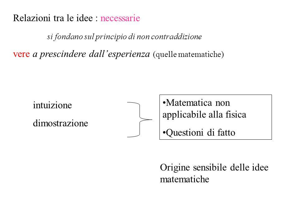 Relazioni tra le idee : necessarie si fondano sul principio di non contraddizione vere a prescindere dall'esperienza (quelle matematiche) Matematica non applicabile alla fisica Questioni di fatto Origine sensibile delle idee matematiche intuizione dimostrazione
