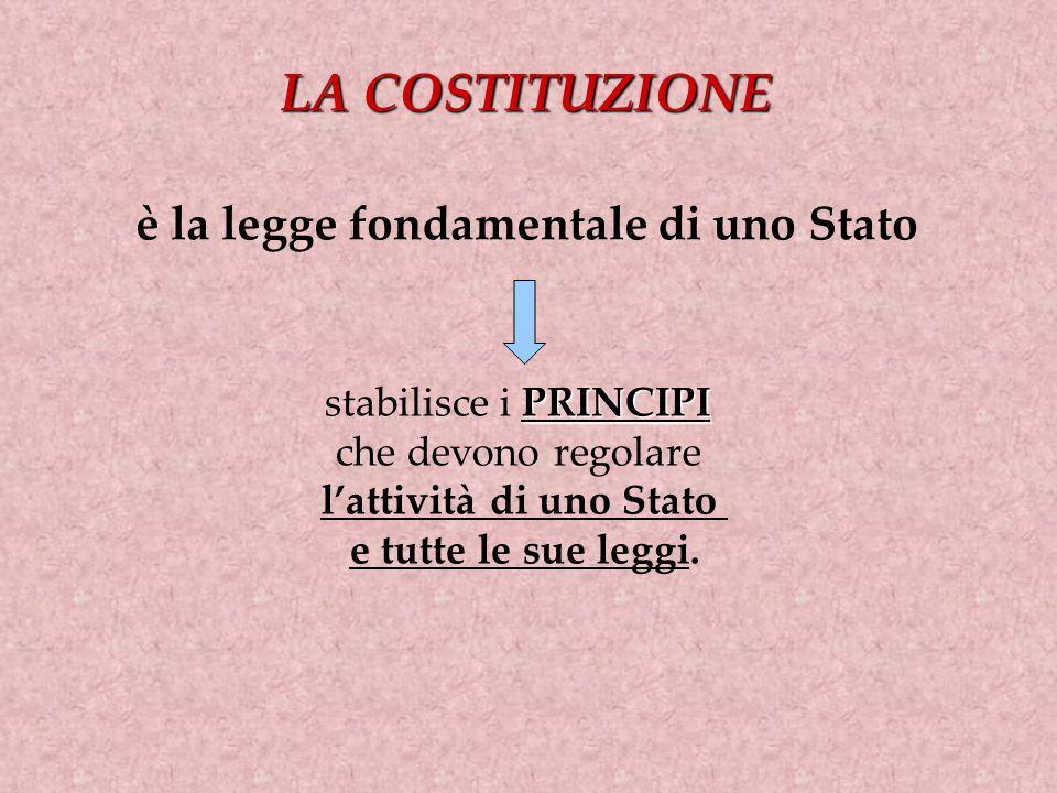 LA COSTITUZIONE è la legge fondamentale di uno Stato PRINCIPI stabilisce i PRINCIPI che devono regolare l'attività di uno Stato e tutte le sue leggi.