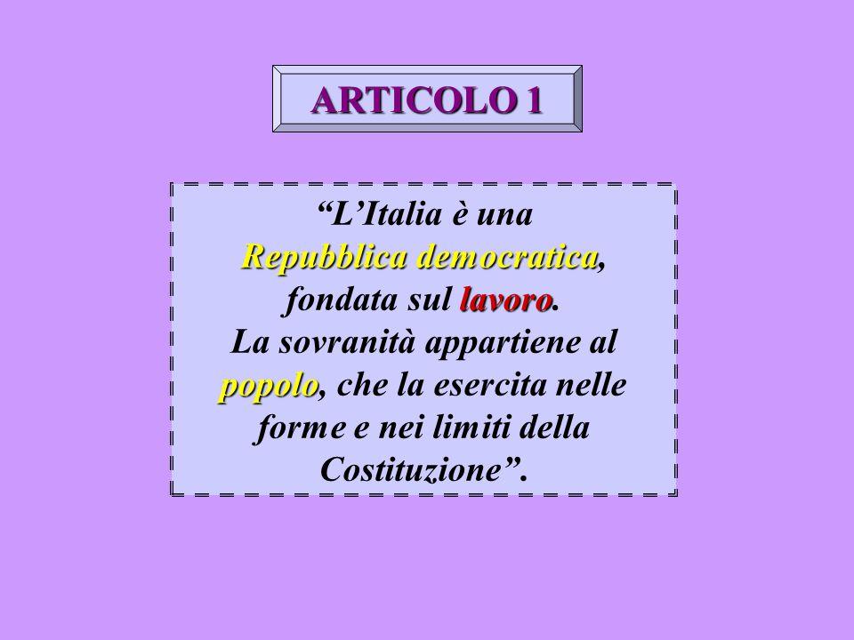 """""""L'Italia è una Repubblicademocratica Repubblica democratica, lavoro fondata sul lavoro. popolo La sovranità appartiene al popolo, che la esercita nel"""