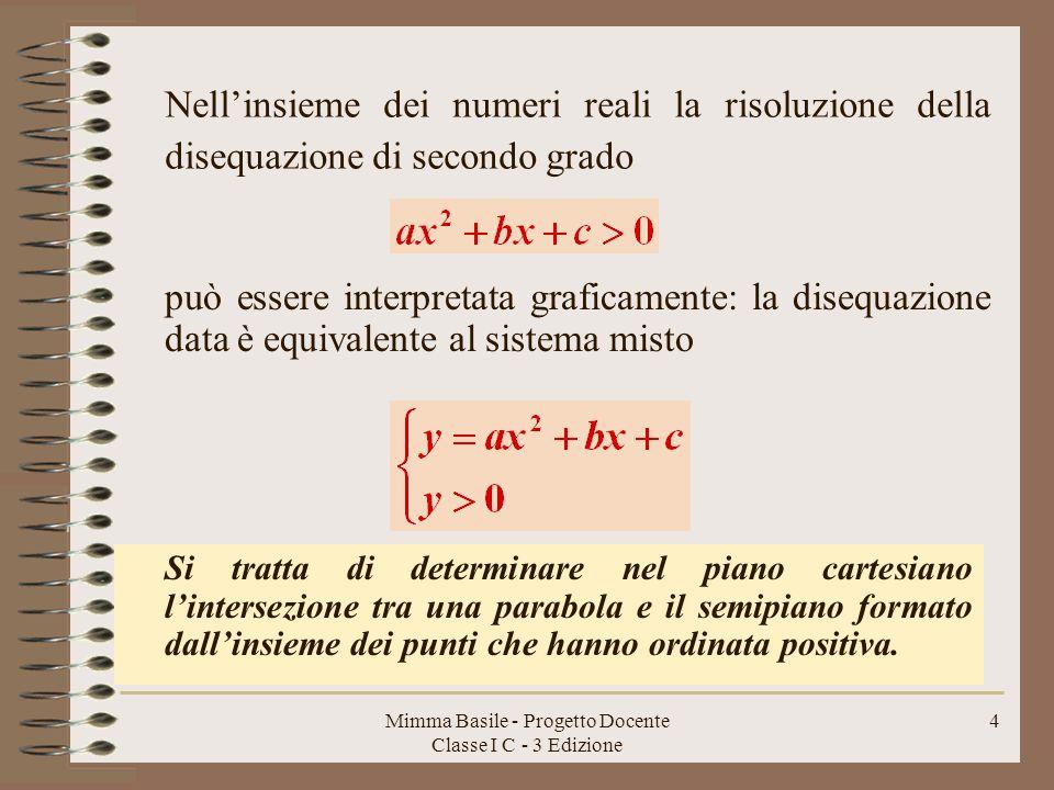 Mimma Basile - Progetto Docente Classe I C - 3 Edizione 3 Sela parabola incontra l'asse in due punti Sela parabola incontra l'asse in un punto Sela parabola non incontra l'asse.